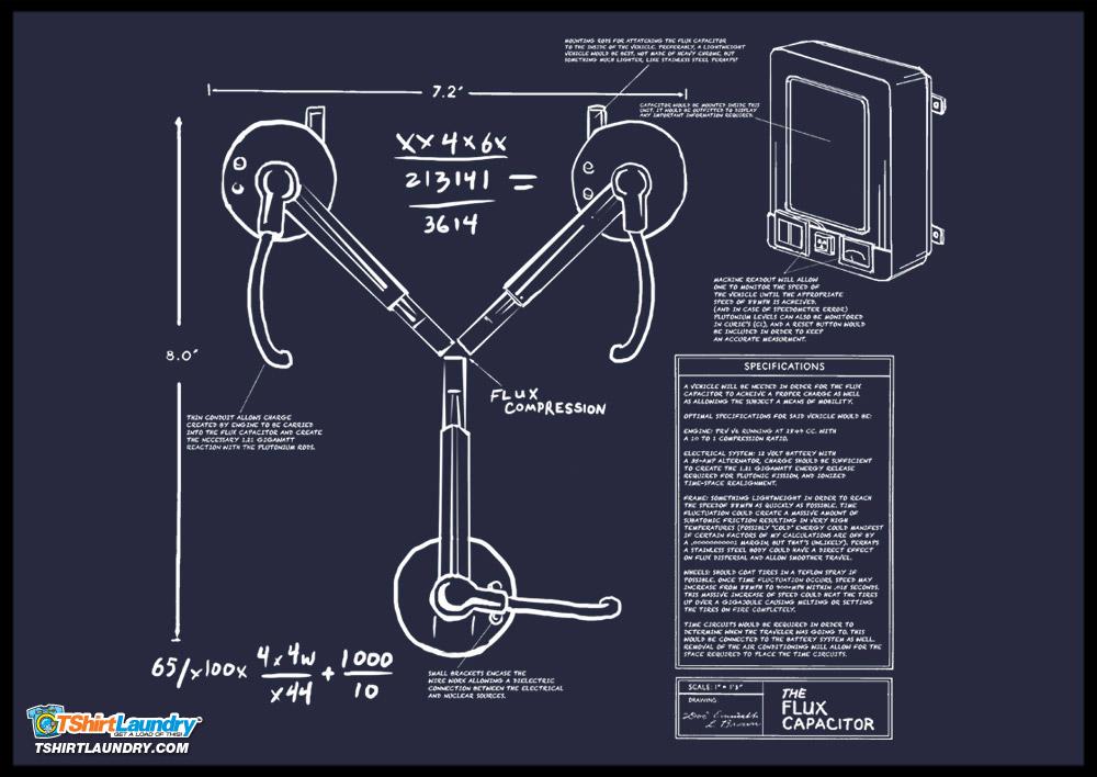 the flux capacitor rh tshirtlaundry com BECU Motorcycle Loan BECU Operator