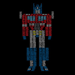 Optimus Prime Number