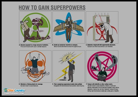 How To Gain Superpowers T-Shirt