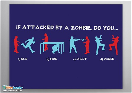 Zombie Survival Dance Poster